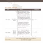 Agenda Gerentes Celebrando 25 años Bancosol Mayo 2017_Page_2