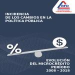 Pages from Estudio tasas de interes RFD (Ecuador)